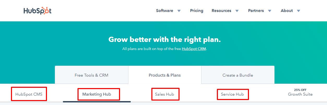 Hubspot digital marketing automation
